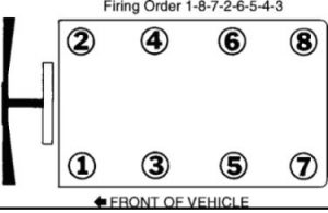 Gm Pump X on 07 Duramax Firing Order