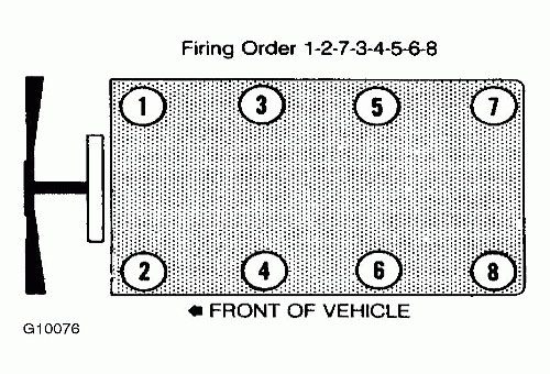 Ford Firing Order on 2007 Duramax Firing Order